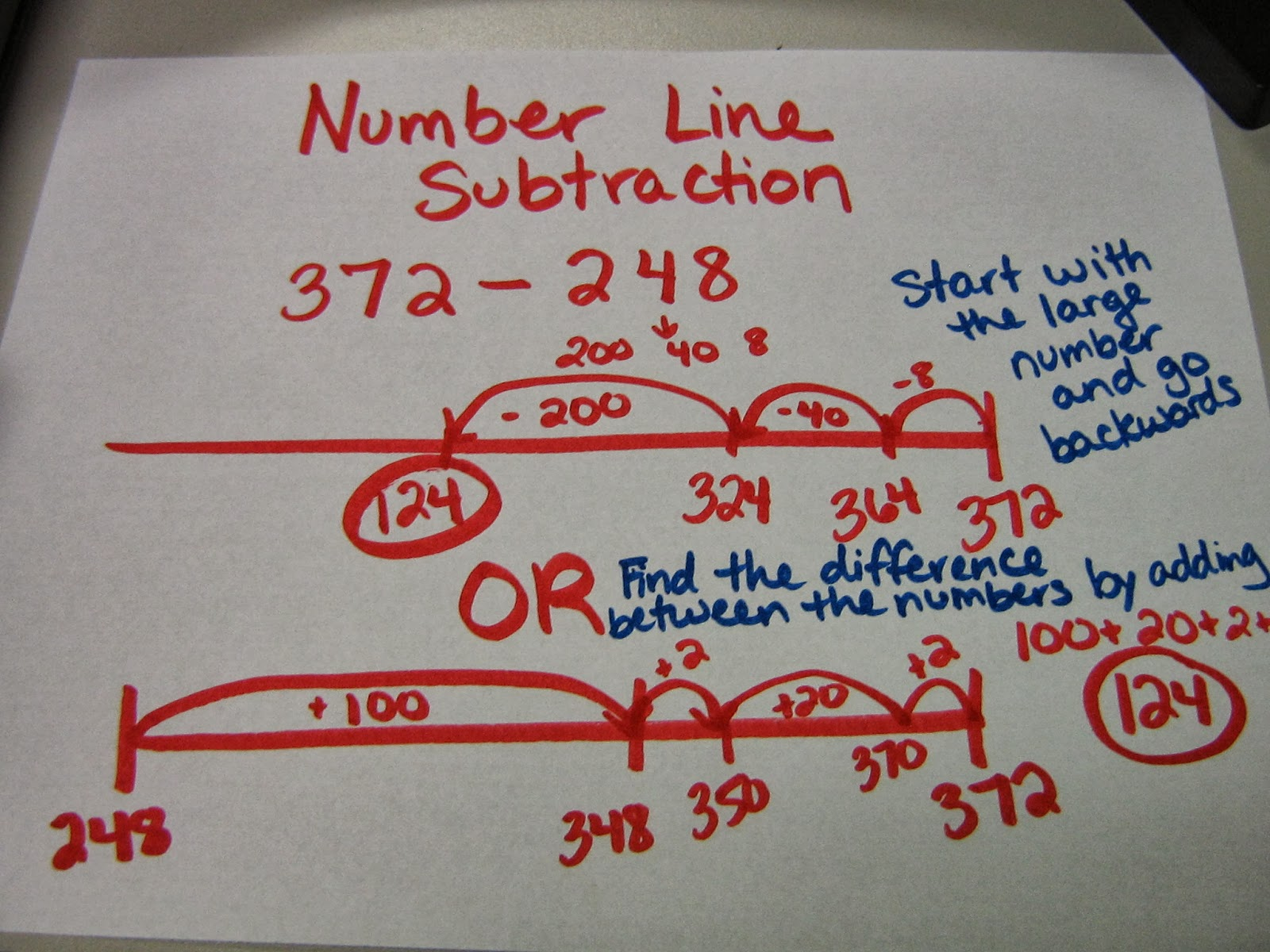 Mrs Bass 3rd Grade Blog Addition And Subtraction Strategies